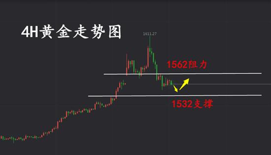 1.10黄金图222_副本.png