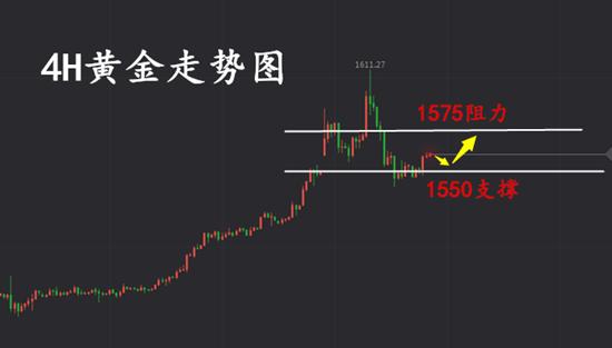 1.11黄金图222_副本.png