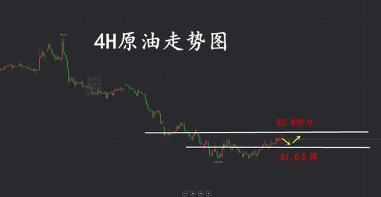 2.15原油图222_副本.png