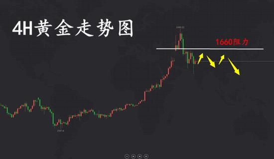 夏黛清:2.26黄金稳步上升,原油下探摸底